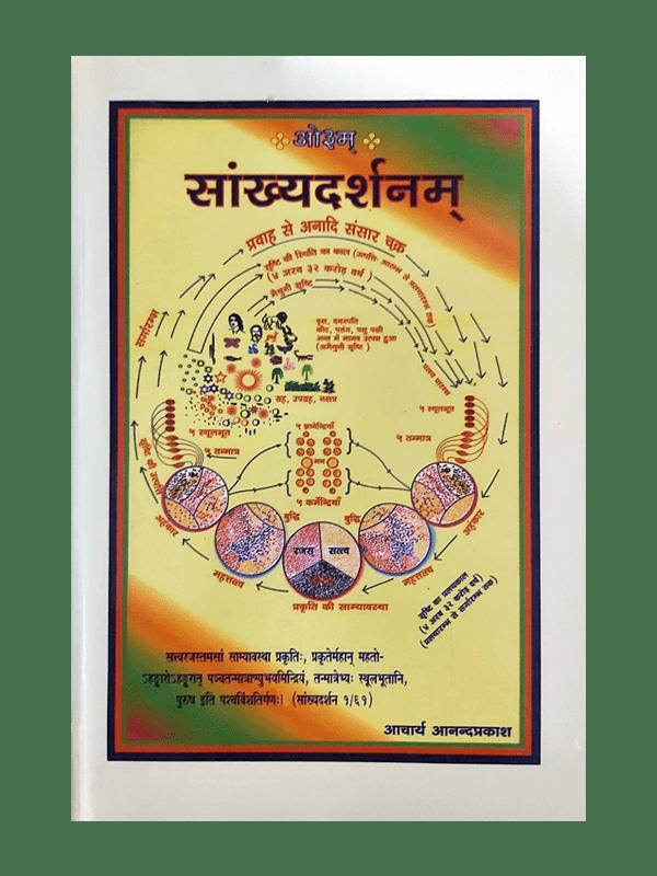 Sankhyadarshanam